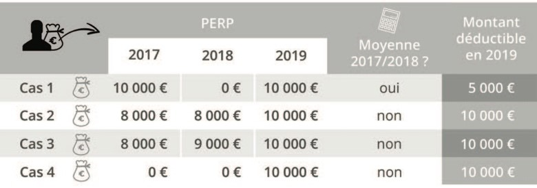 Loi De Finance 2018 Concilium Finance